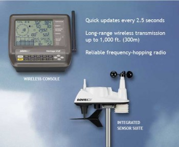The NEW Vantage Vue Weather Station - mounting pole not included.